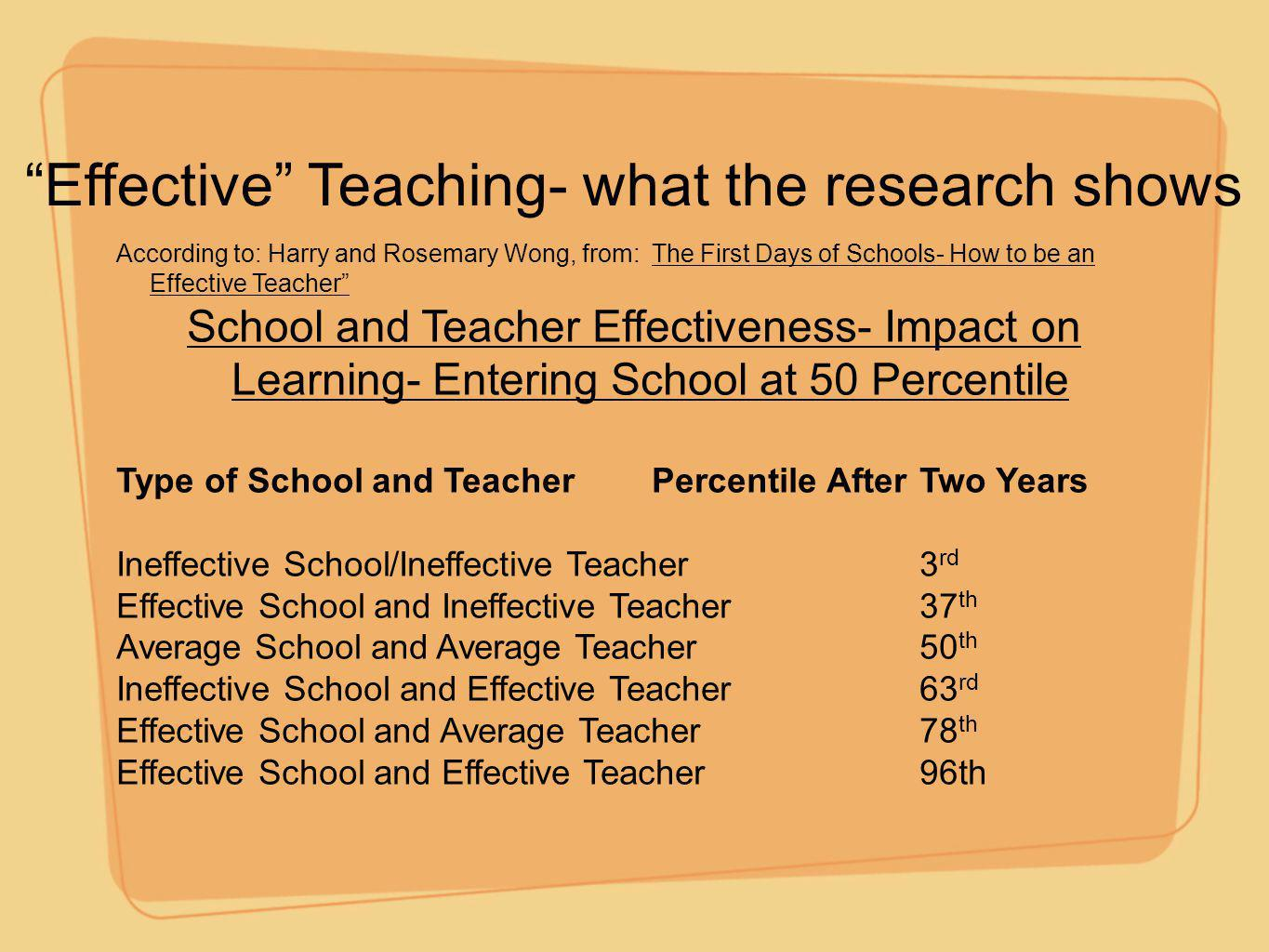 Effective school research