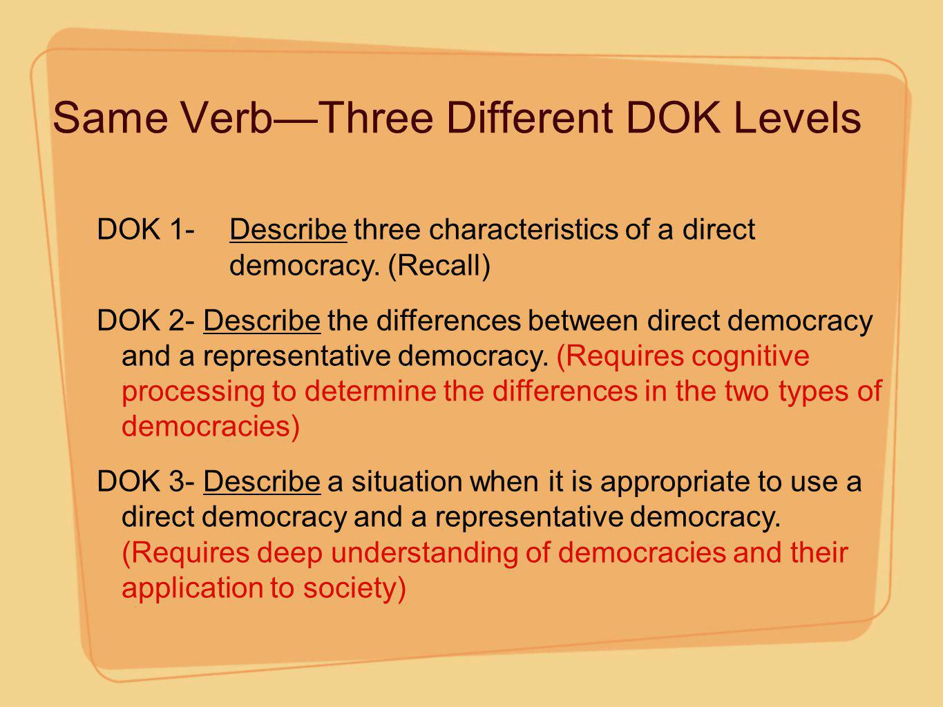 Same Verb—Three Different DOK Levels