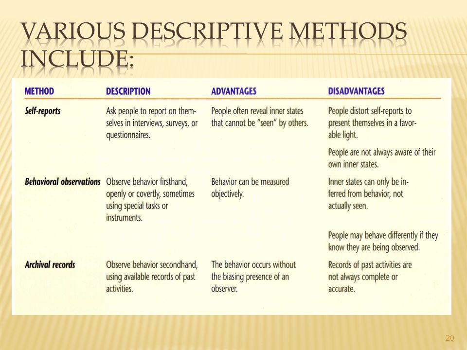 Various Descriptive Methods Include: