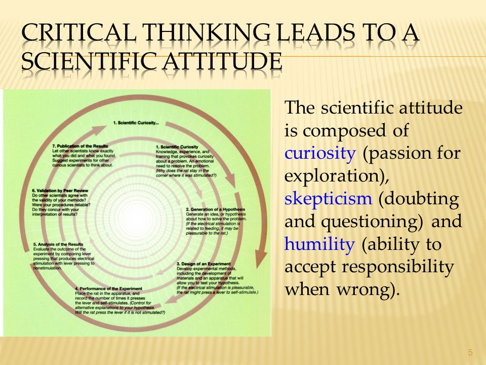 how does the scientific attitude encourages critical thinking How to promote critical thinking in your classroom  modeling of critical thinking skills by instructors is  socratic questioning encourages students to.