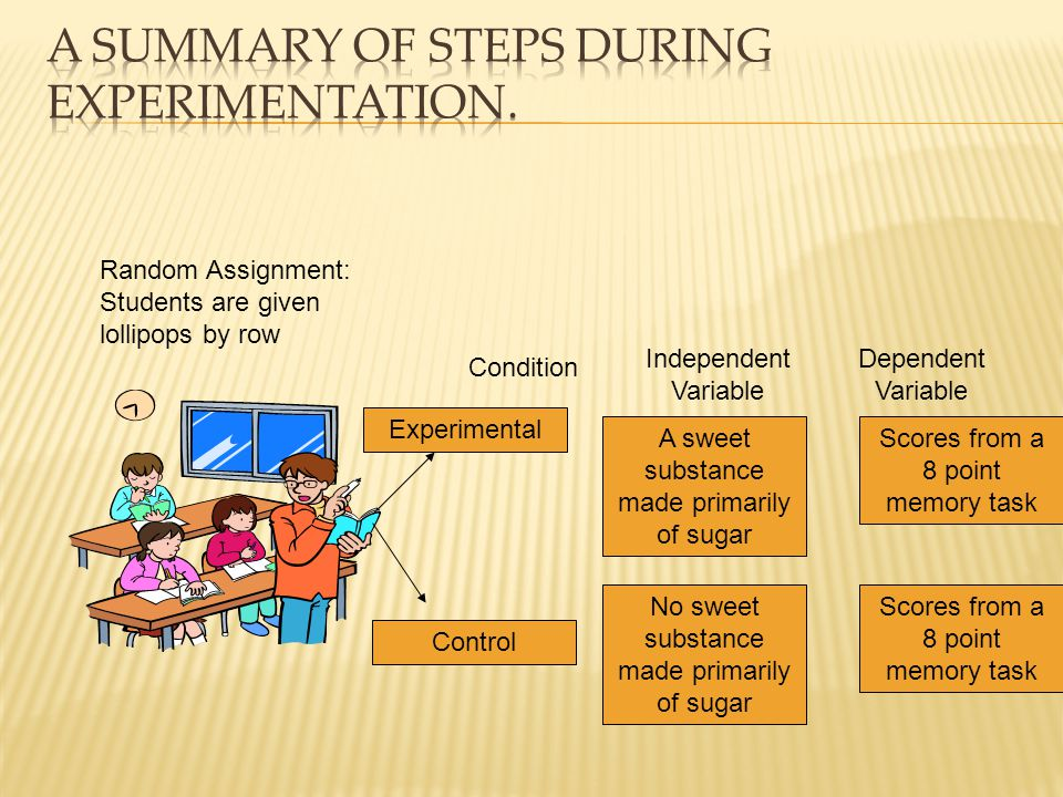 A summary of steps during experimentation.
