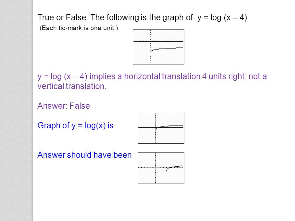 True or False: The following is the graph of y = log (x – 4)