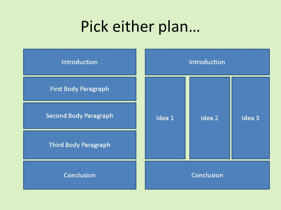 Pick either plan… Introduction Introduction First Body Paragraph