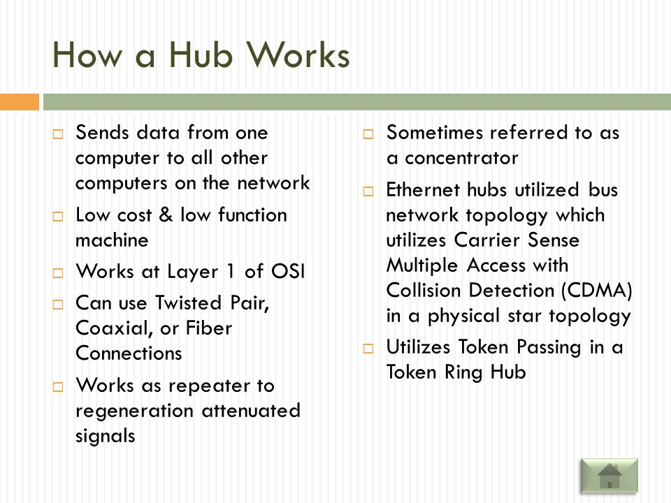 How a Hub Works Sends data from one computer to all other computers on the network. Low cost & low function machine.