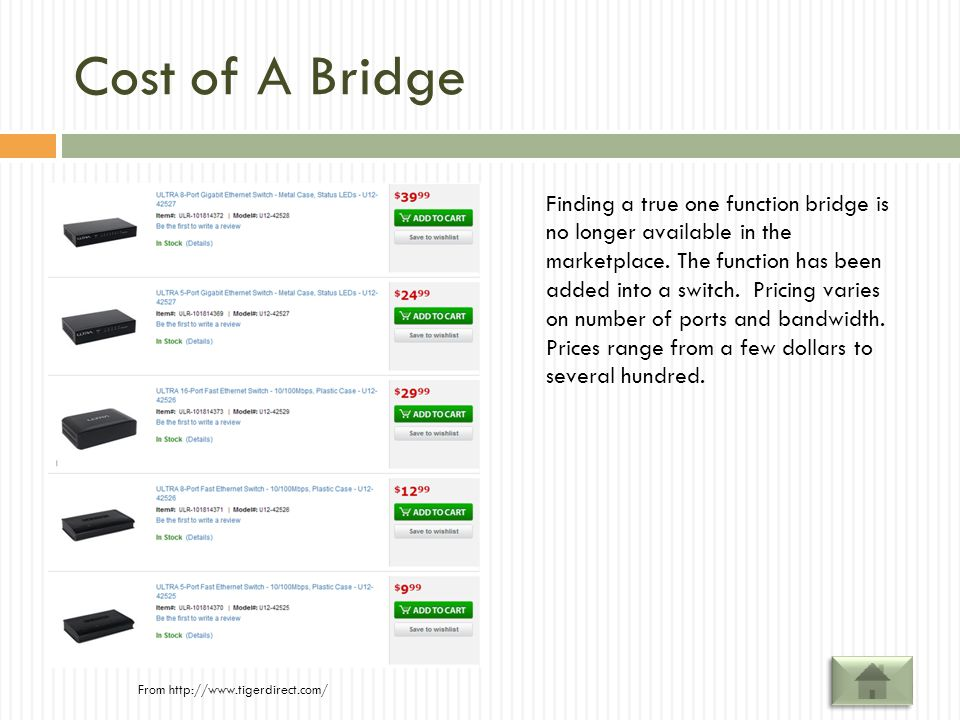 Cost of A Bridge