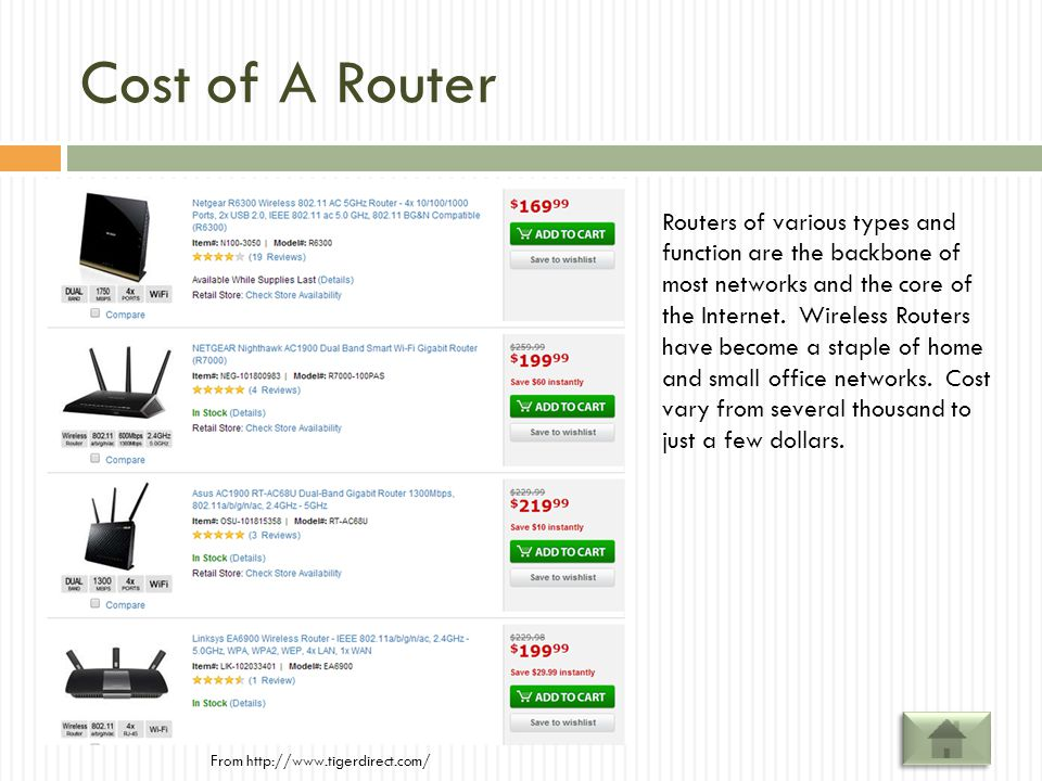 Cost of A Router