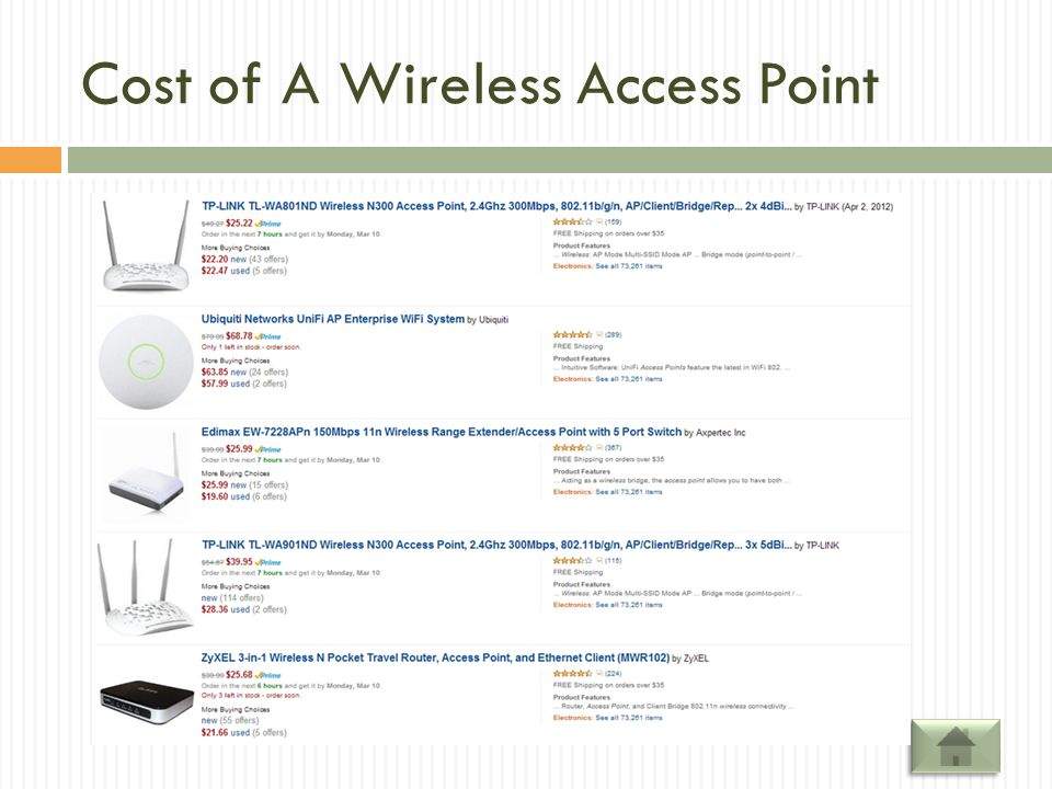 Cost of A Wireless Access Point