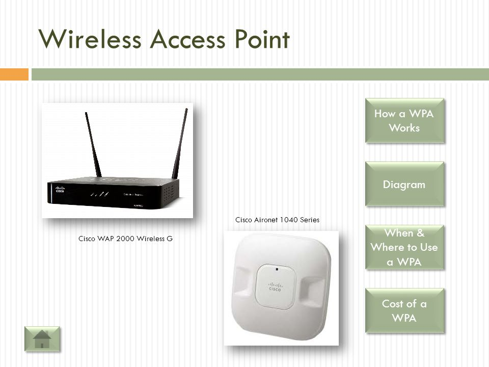 Wireless Access Point How a WPA Works Diagram