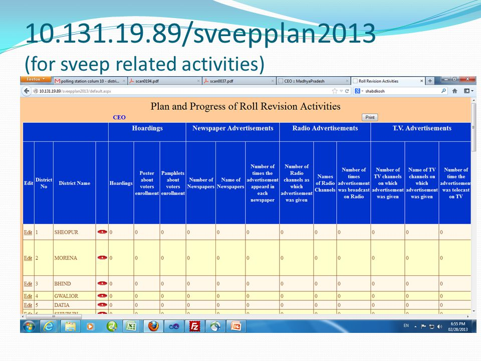 10.131.19.89/sveepplan2013 (for sveep related activities)