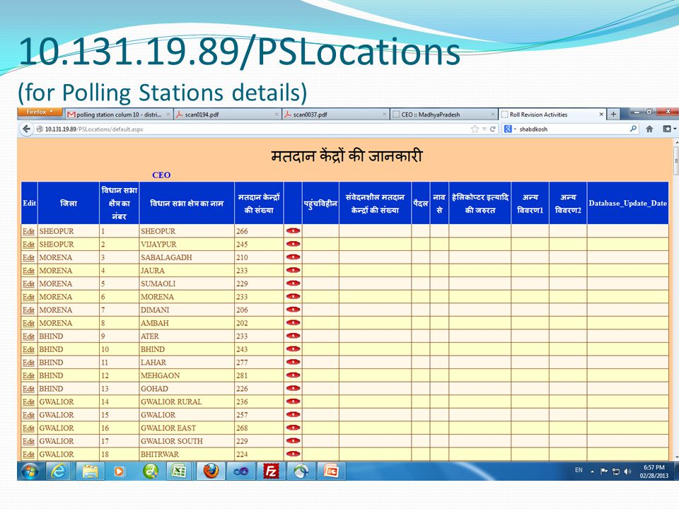 10.131.19.89/PSLocations (for Polling Stations details)