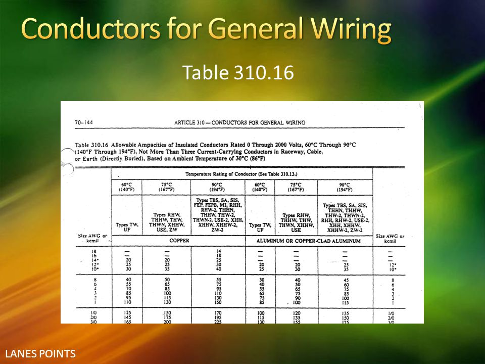 National electrical code article ppt video online download table conductors for general wiring keyboard keysfo Image collections
