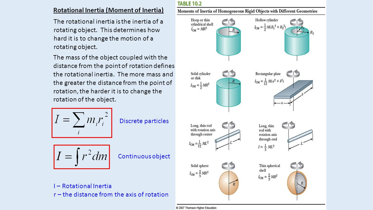 Rotational Inertia (Moment of Inertia)