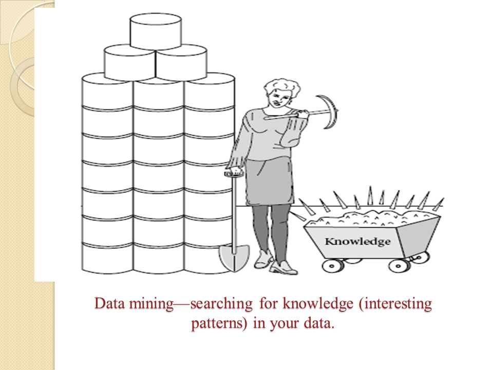 Data mining—searching for knowledge (interesting patterns) in your data.