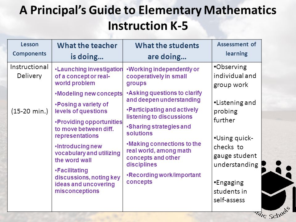 A Principal's Guide to Elementary Mathematics Instruction K-5