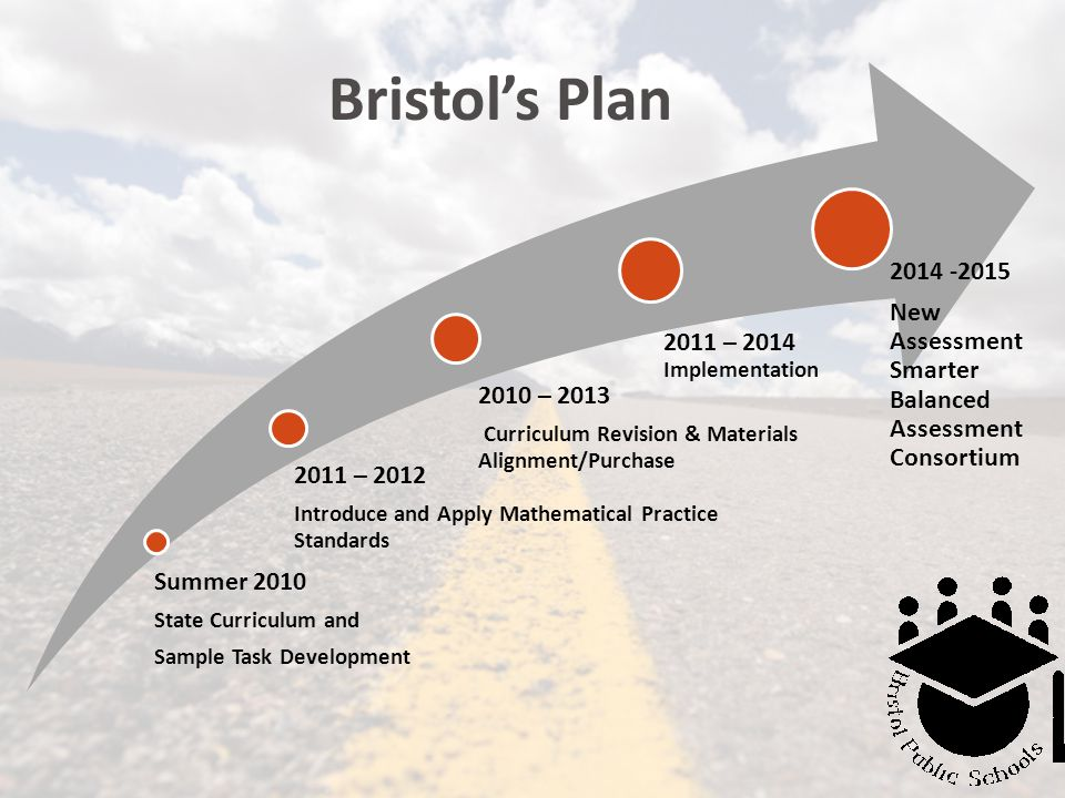 Bristol's Plan Summer 2010. State Curriculum and. Sample Task Development. 2011 – 2012. Introduce and Apply Mathematical Practice Standards.
