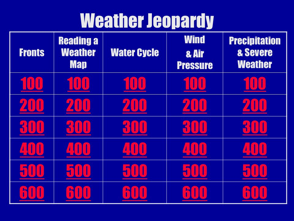 Precipitation & Severe Weather