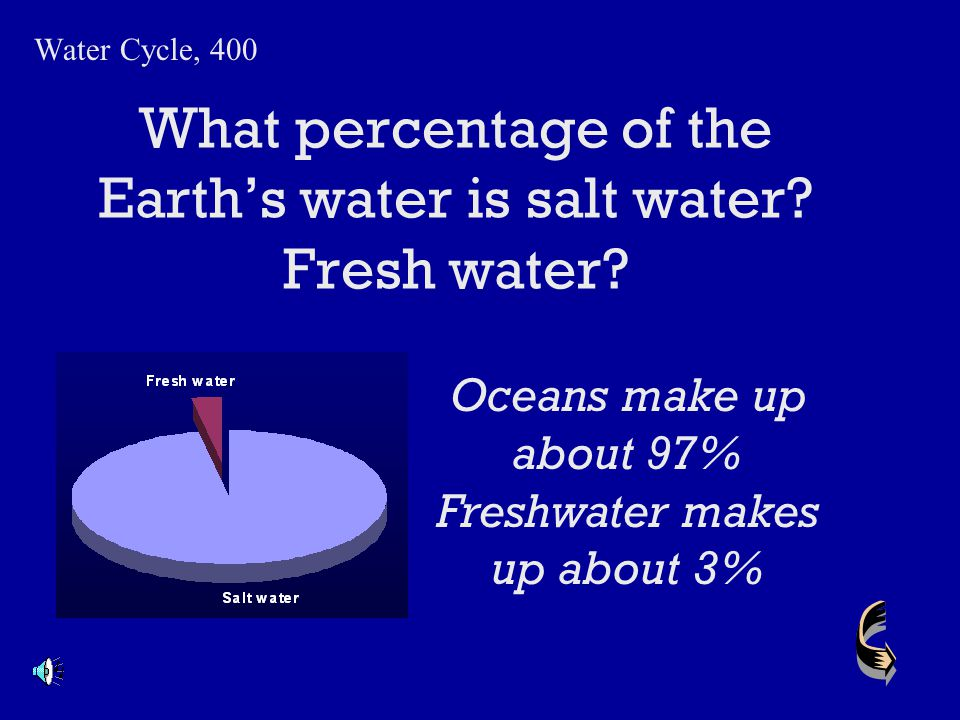 What percentage of the Earth's water is salt water Fresh water