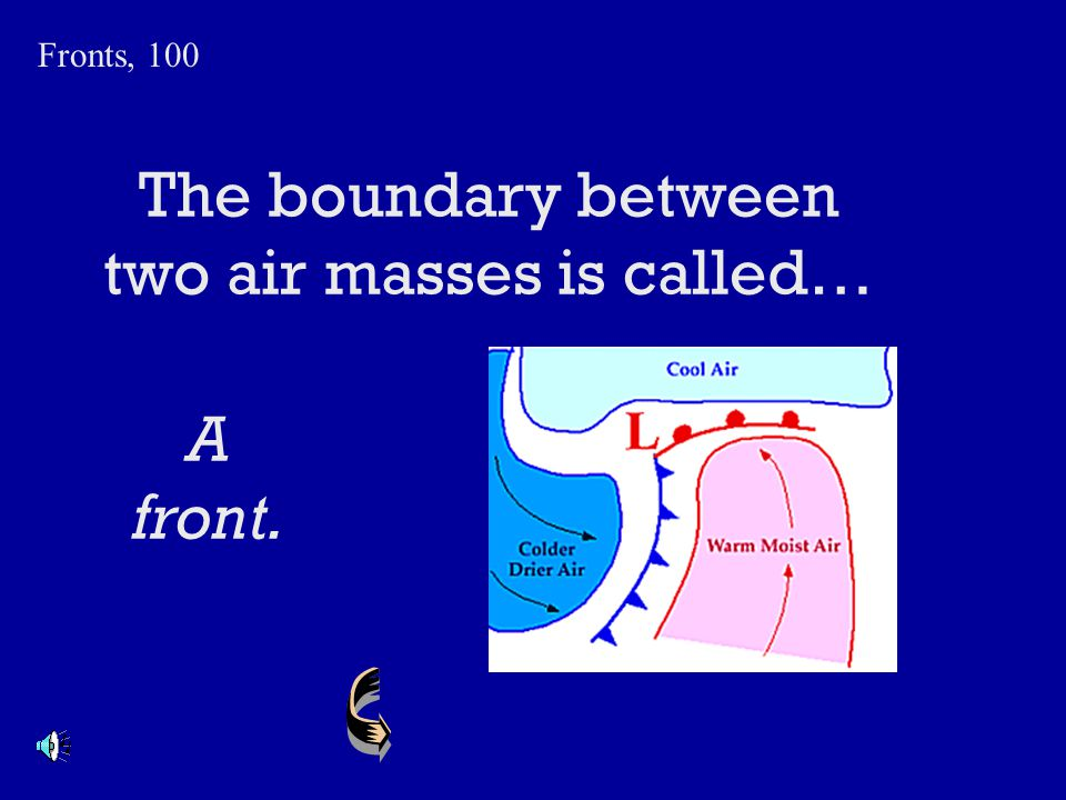 The boundary between two air masses is called…