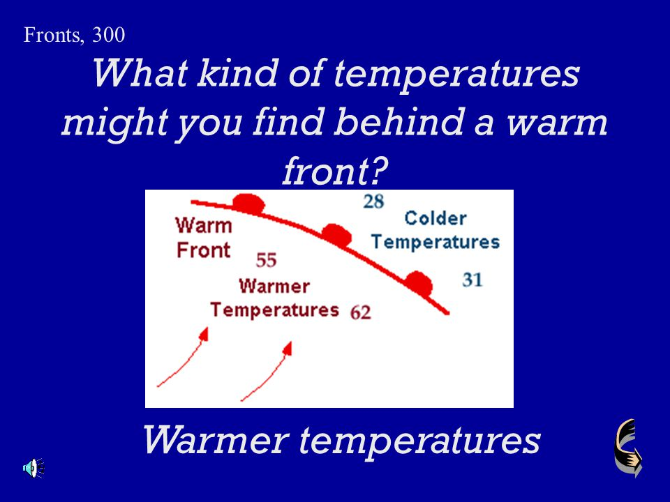 What kind of temperatures might you find behind a warm front