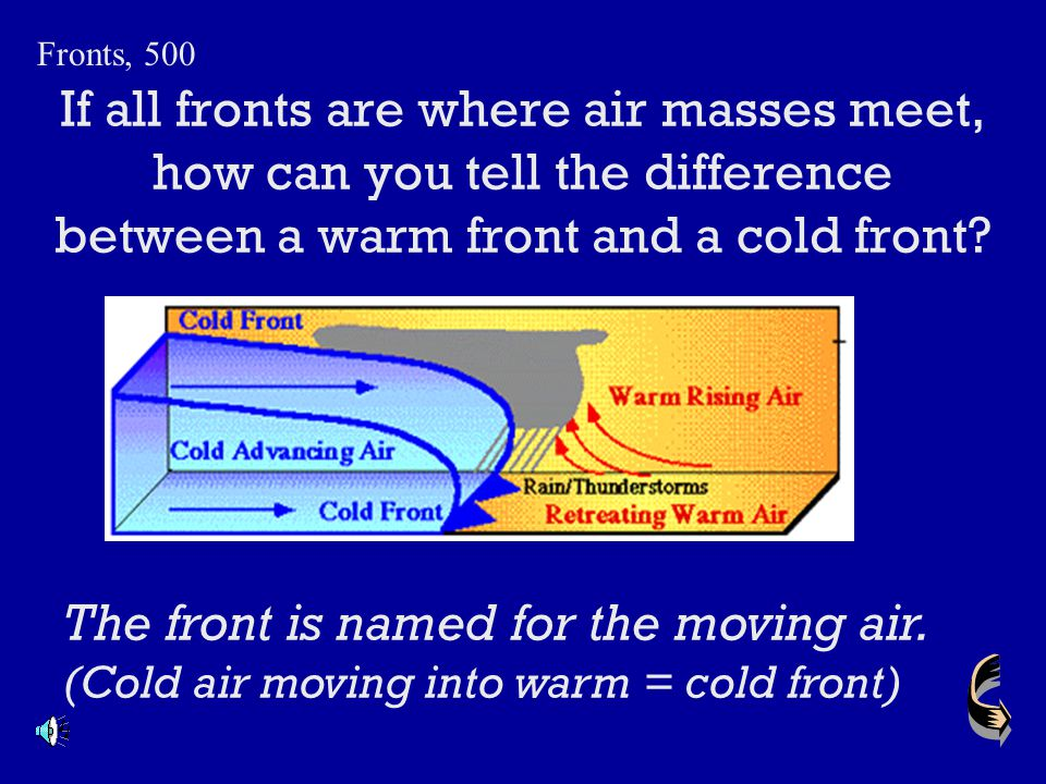 Fronts, 500 If all fronts are where air masses meet, how can you tell the difference between a warm front and a cold front