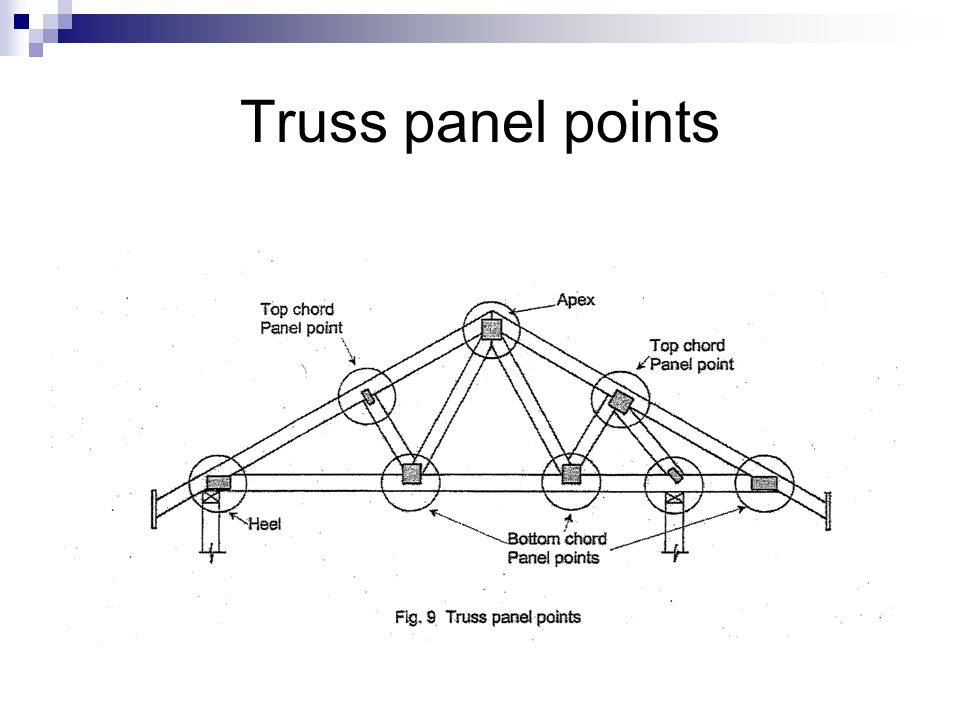 Truss panel points