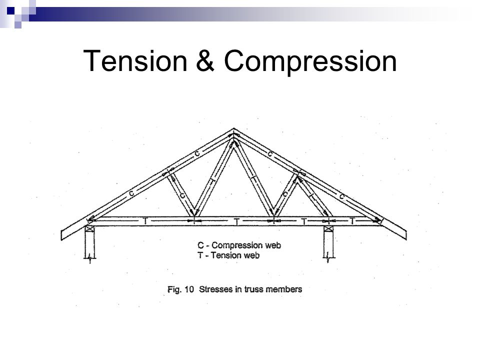Tension & Compression