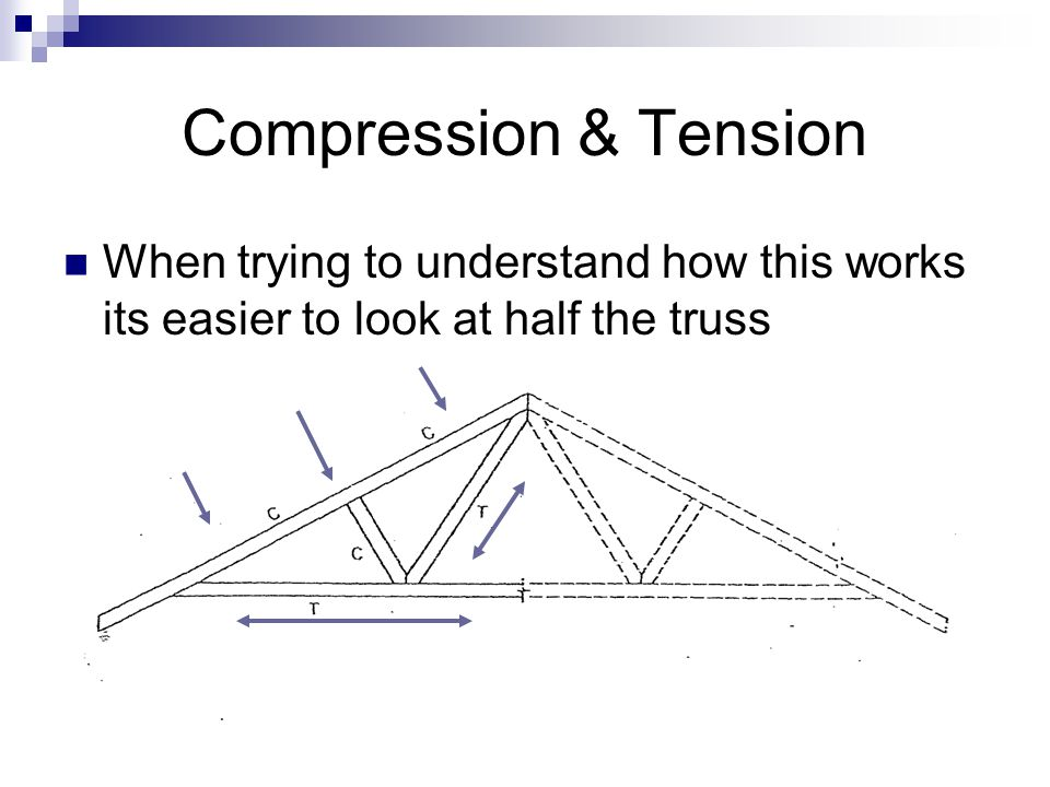 Compression & Tension When trying to understand how this works its easier to look at half the truss