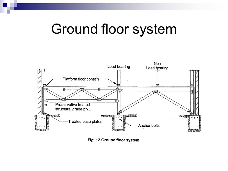Ground floor system