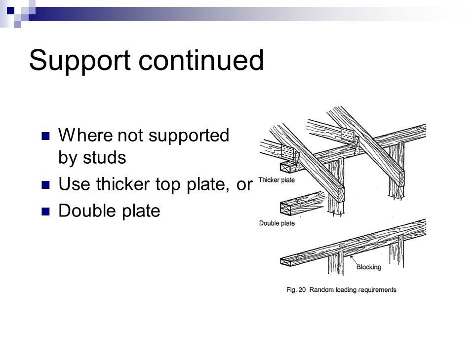 Support continued Where not supported by studs