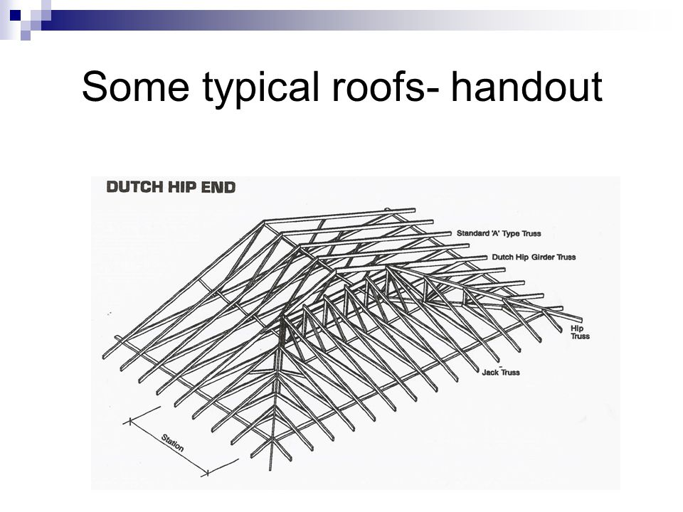 Some typical roofs- handout