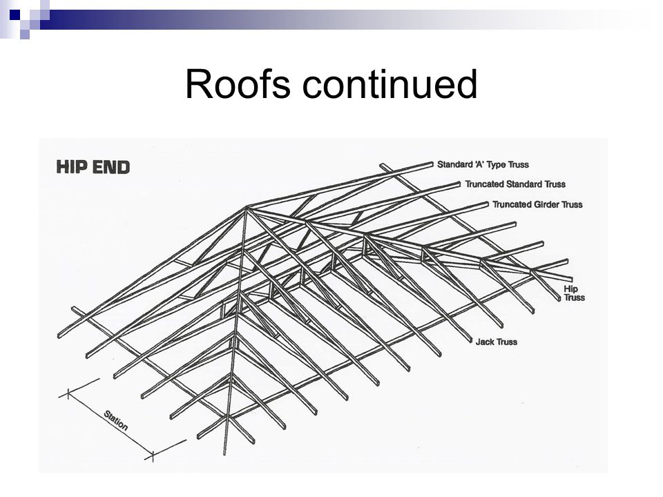 Roofs continued