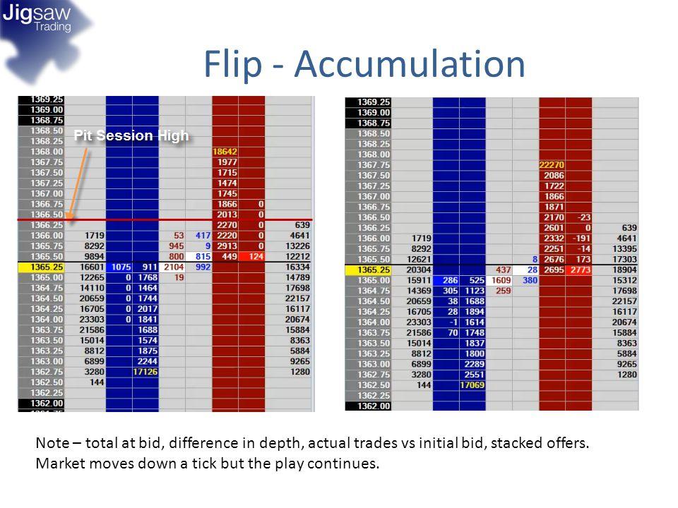 Flip - Accumulation
