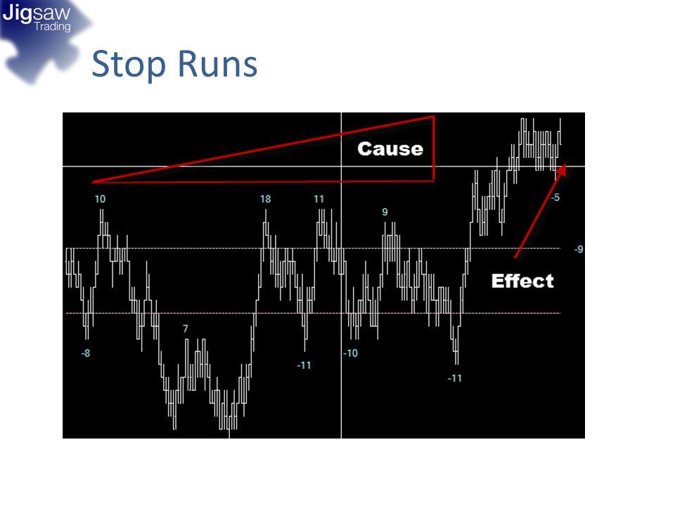 Stop Runs