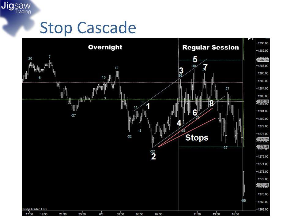 Stop Cascade