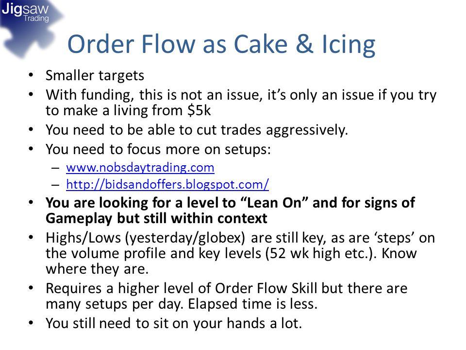 Order Flow as Cake & Icing
