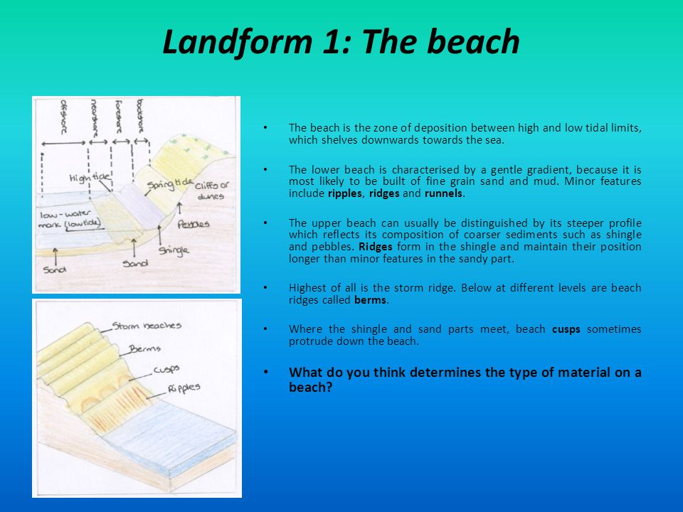 Landform 1: The beach The beach is the zone of deposition between high and low tidal limits, which shelves downwards towards the sea.