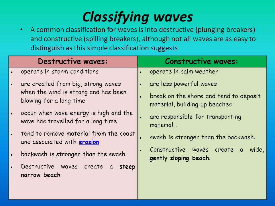 Classifying waves