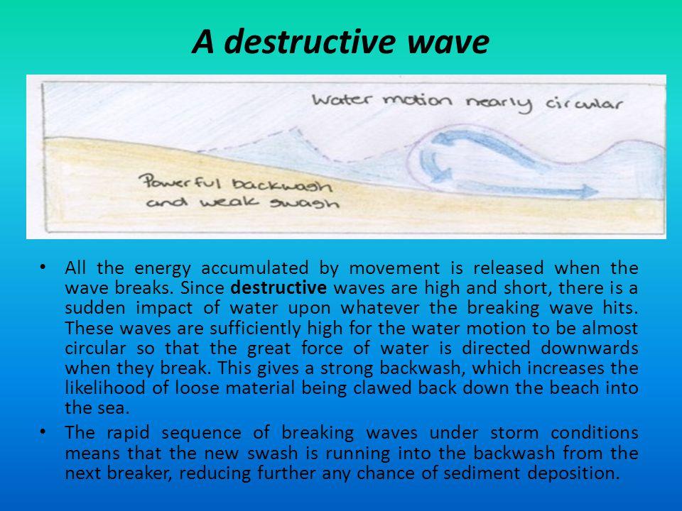 A destructive wave