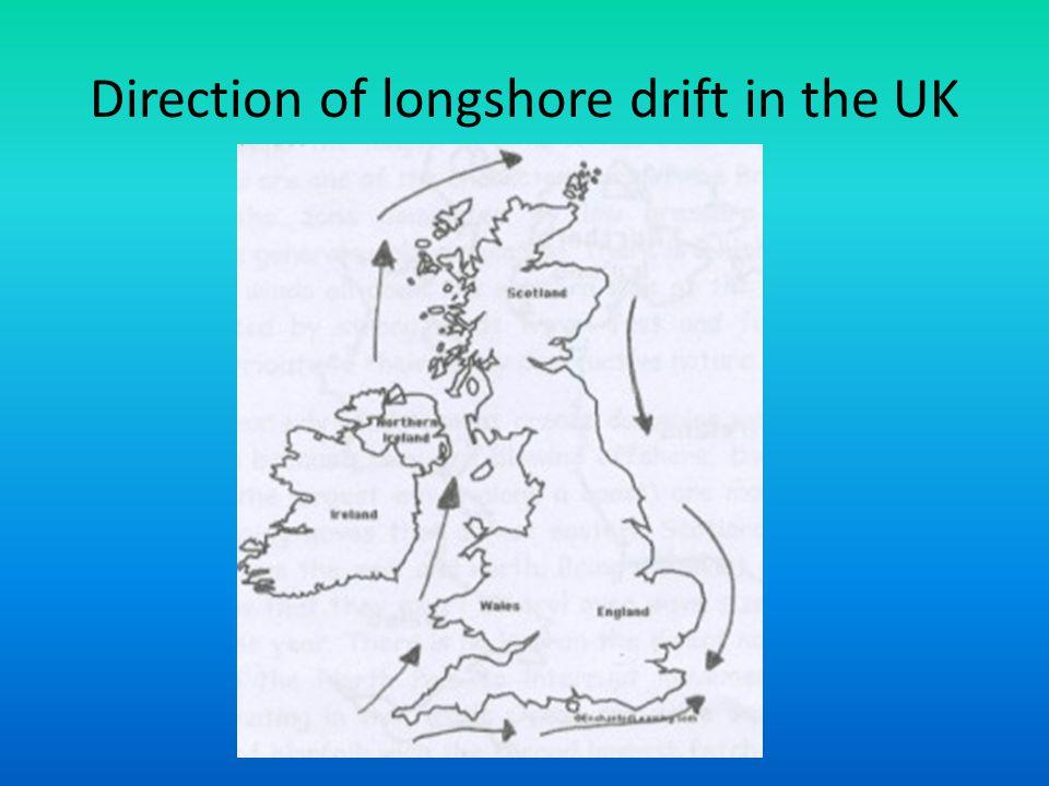Direction of longshore drift in the UK