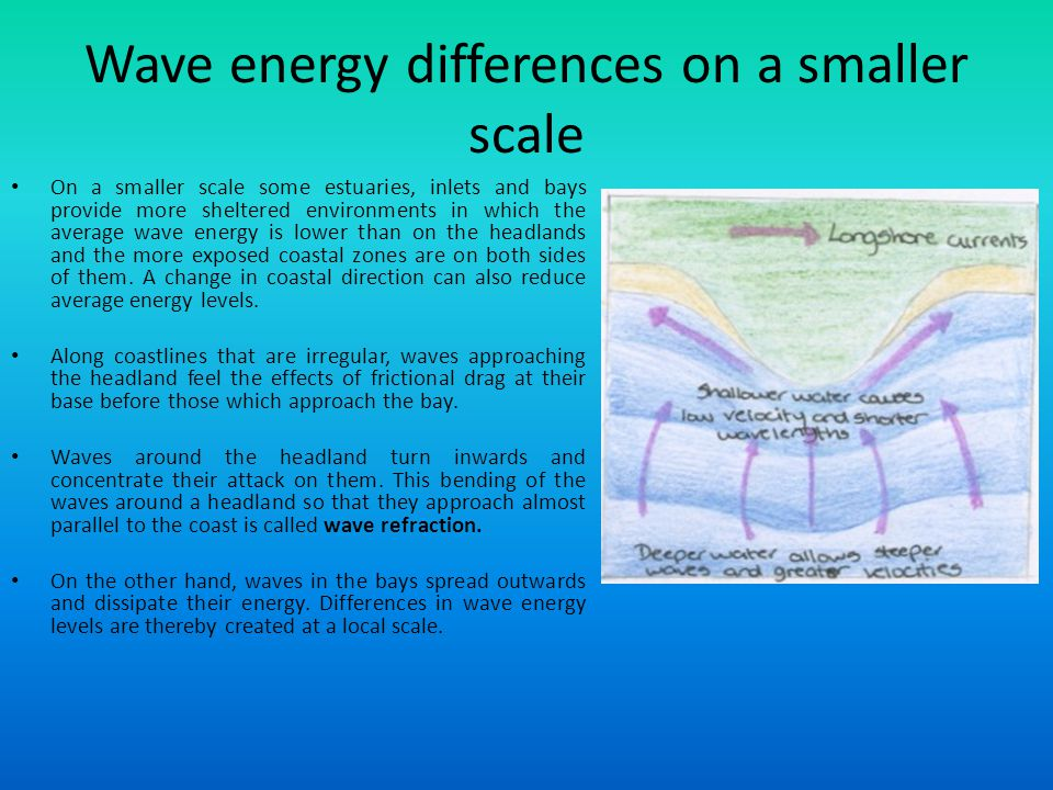 Wave energy differences on a smaller scale
