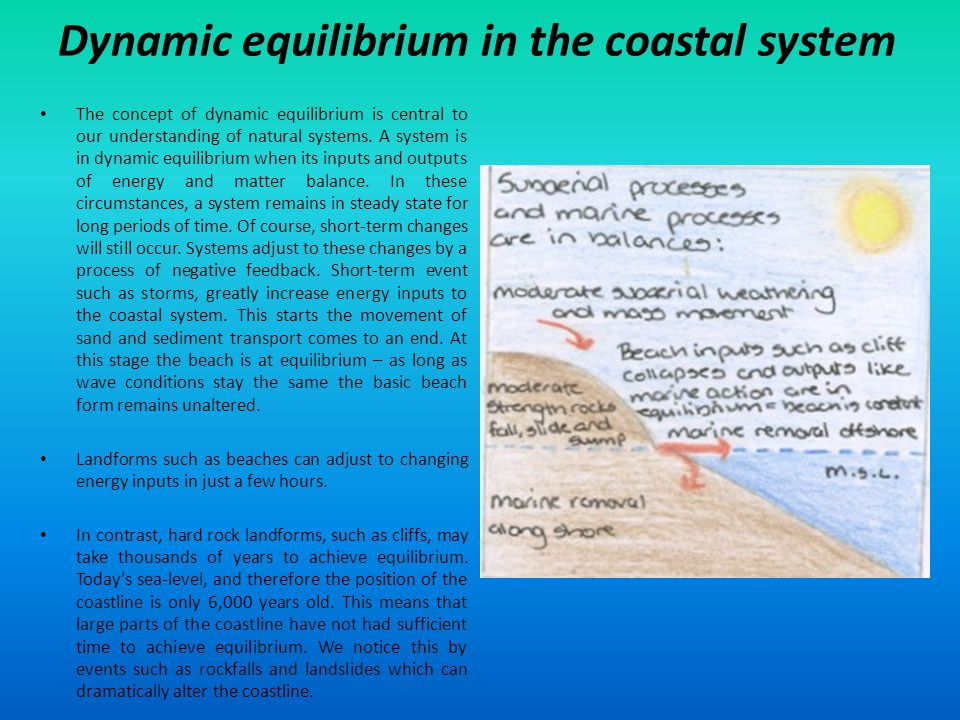 Dynamic equilibrium in the coastal system