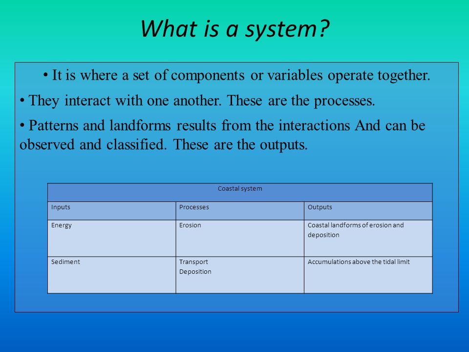 What is a system It is where a set of components or variables operate together. They interact with one another. These are the processes.