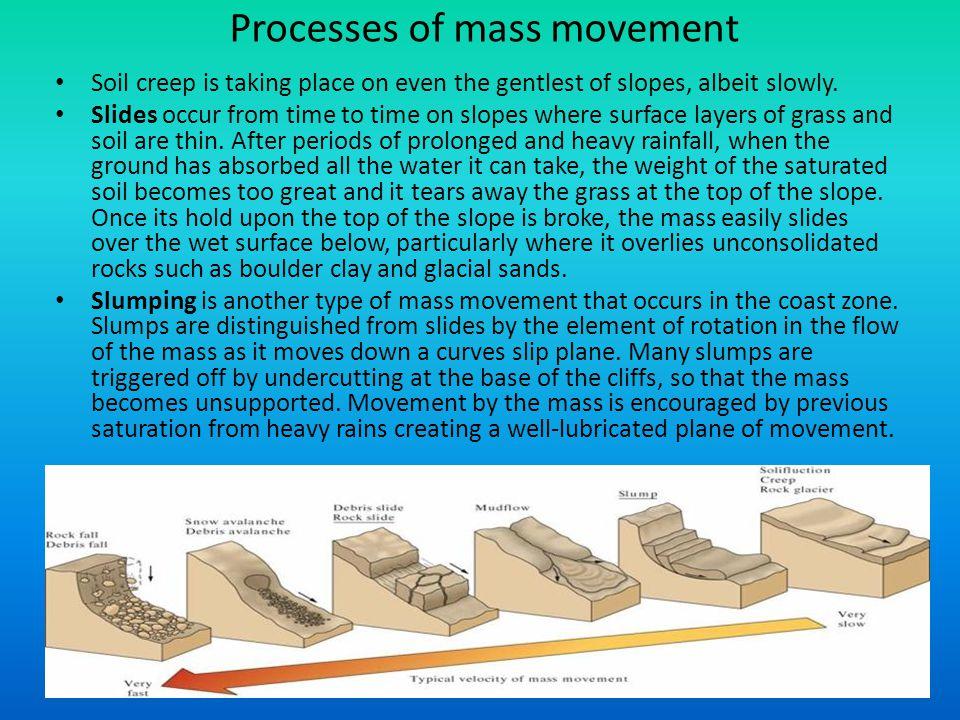 Processes of mass movement