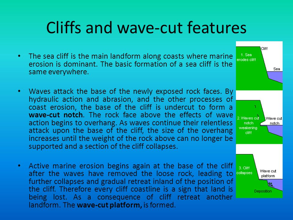 Cliffs and wave-cut features