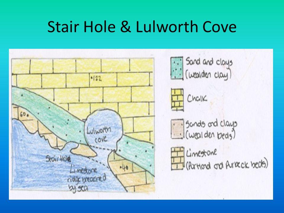 Stair Hole & Lulworth Cove