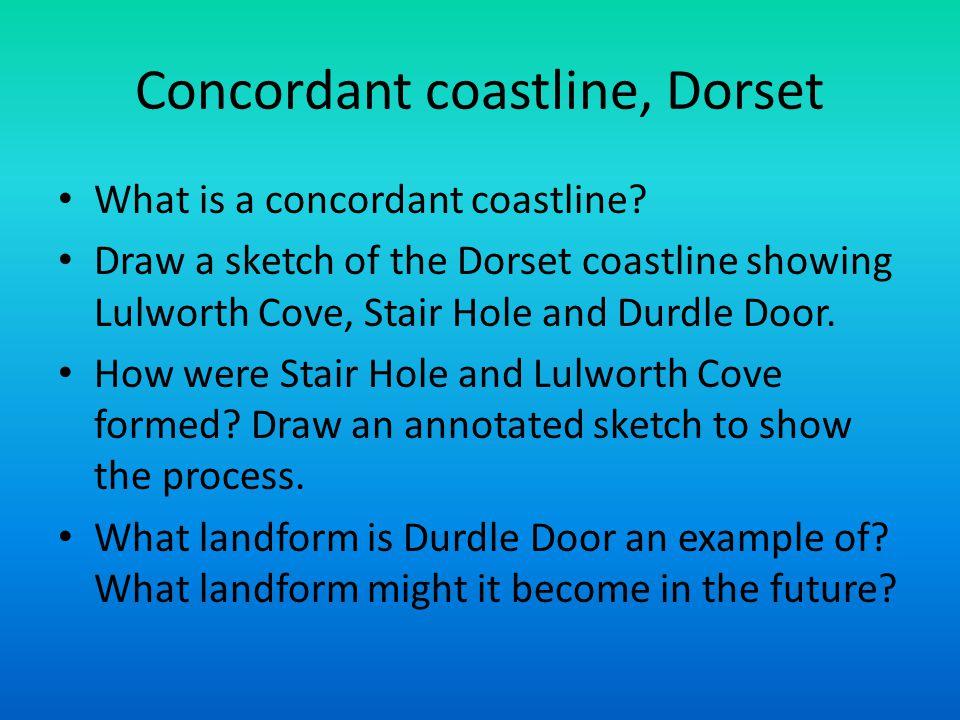 Concordant coastline, Dorset