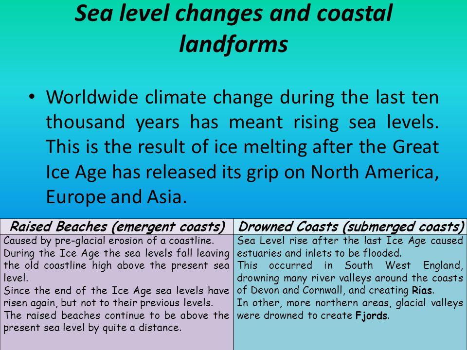Sea level changes and coastal landforms