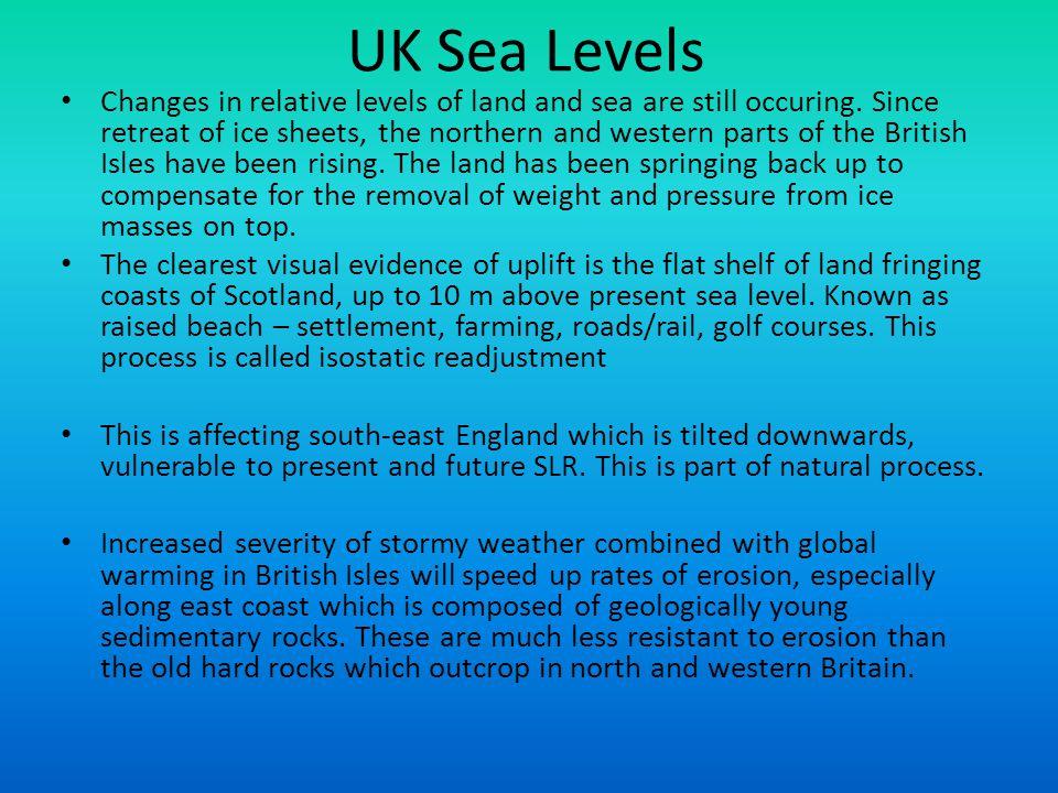 UK Sea Levels