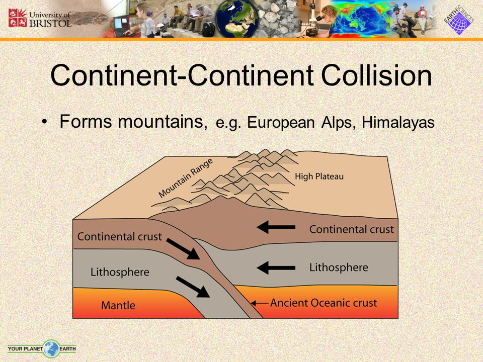 Continent-Continent Collision
