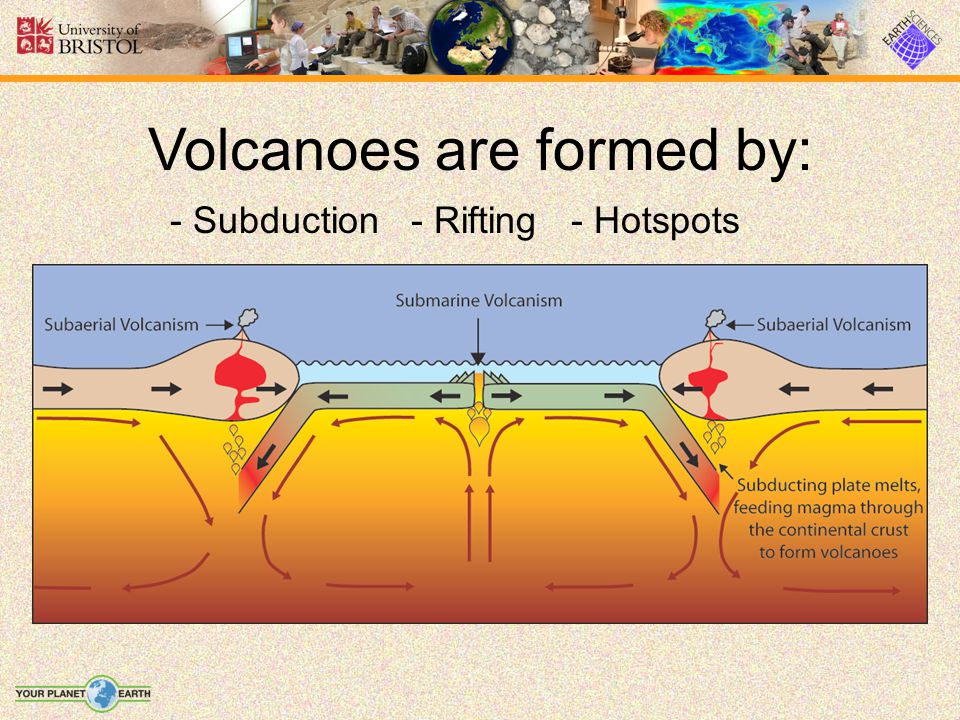 Volcanoes are formed by: